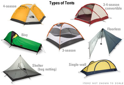 There is something to consider before you decide to buy a c&ing tent because there are large variety of tents that you have to choose from. The type of ...  sc 1 st  A Facebook Useru0027s blog - Typepad : types of tent - memphite.com